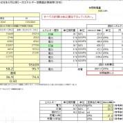 (J)を(円)に変換計算シート
